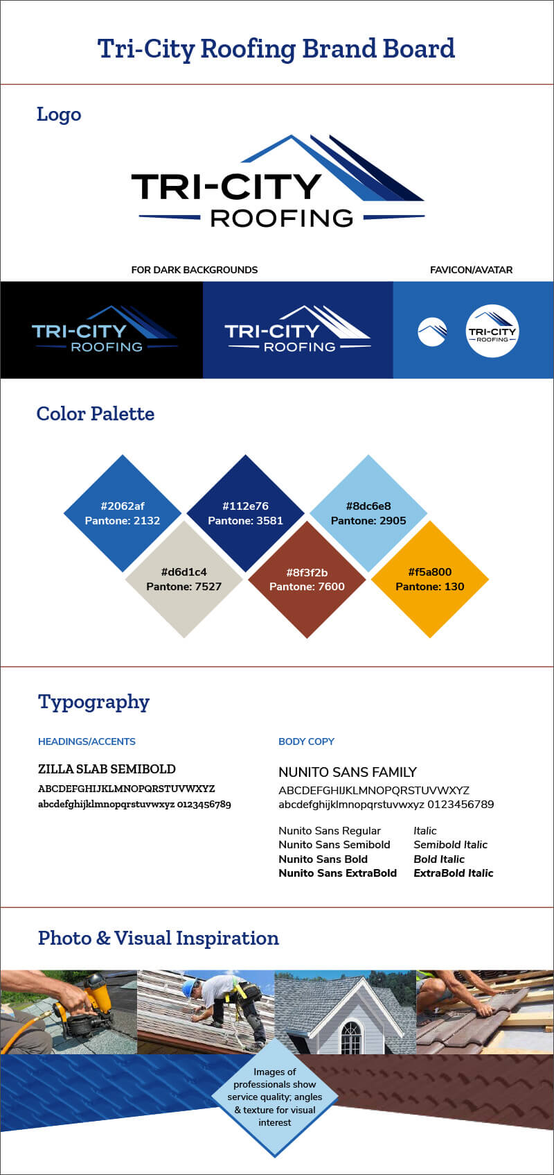 Tri-City Roofing brand board